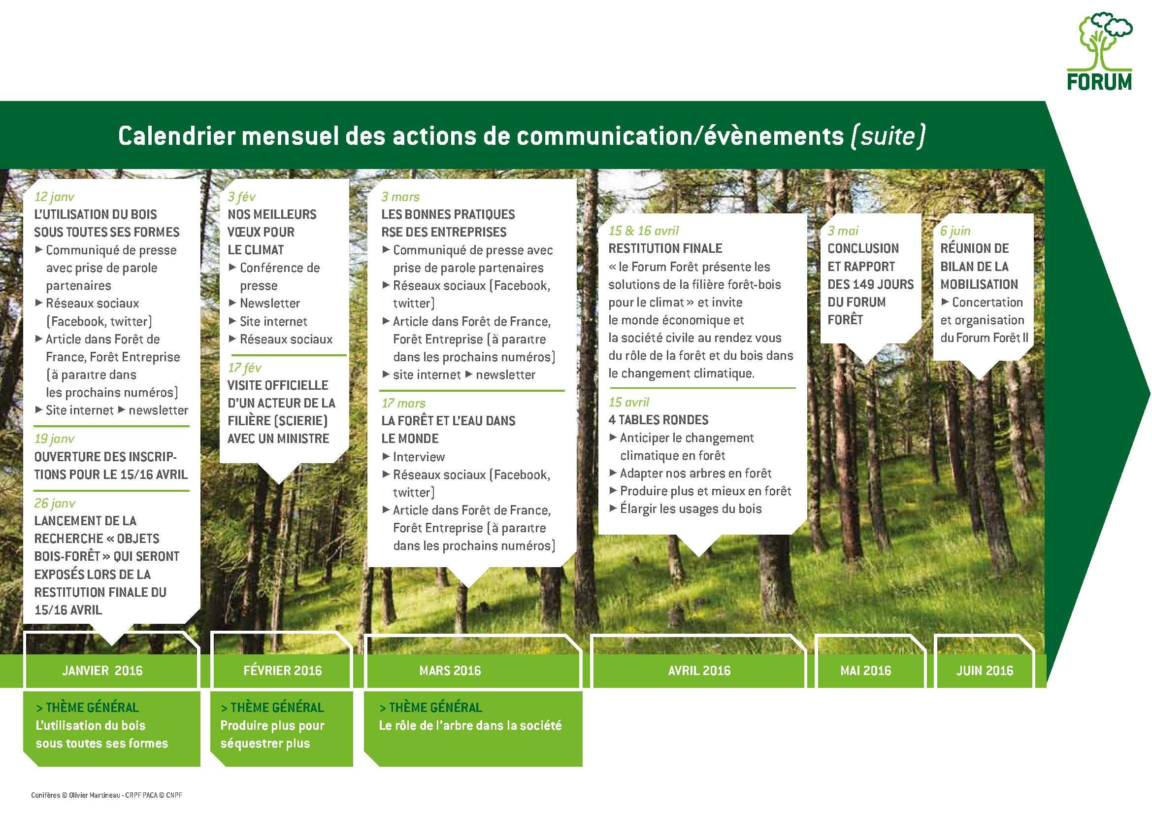 Forum for t le calendrier - Office national de publication et de communication ...