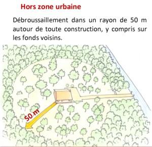 old-hors-zone-urbaine
